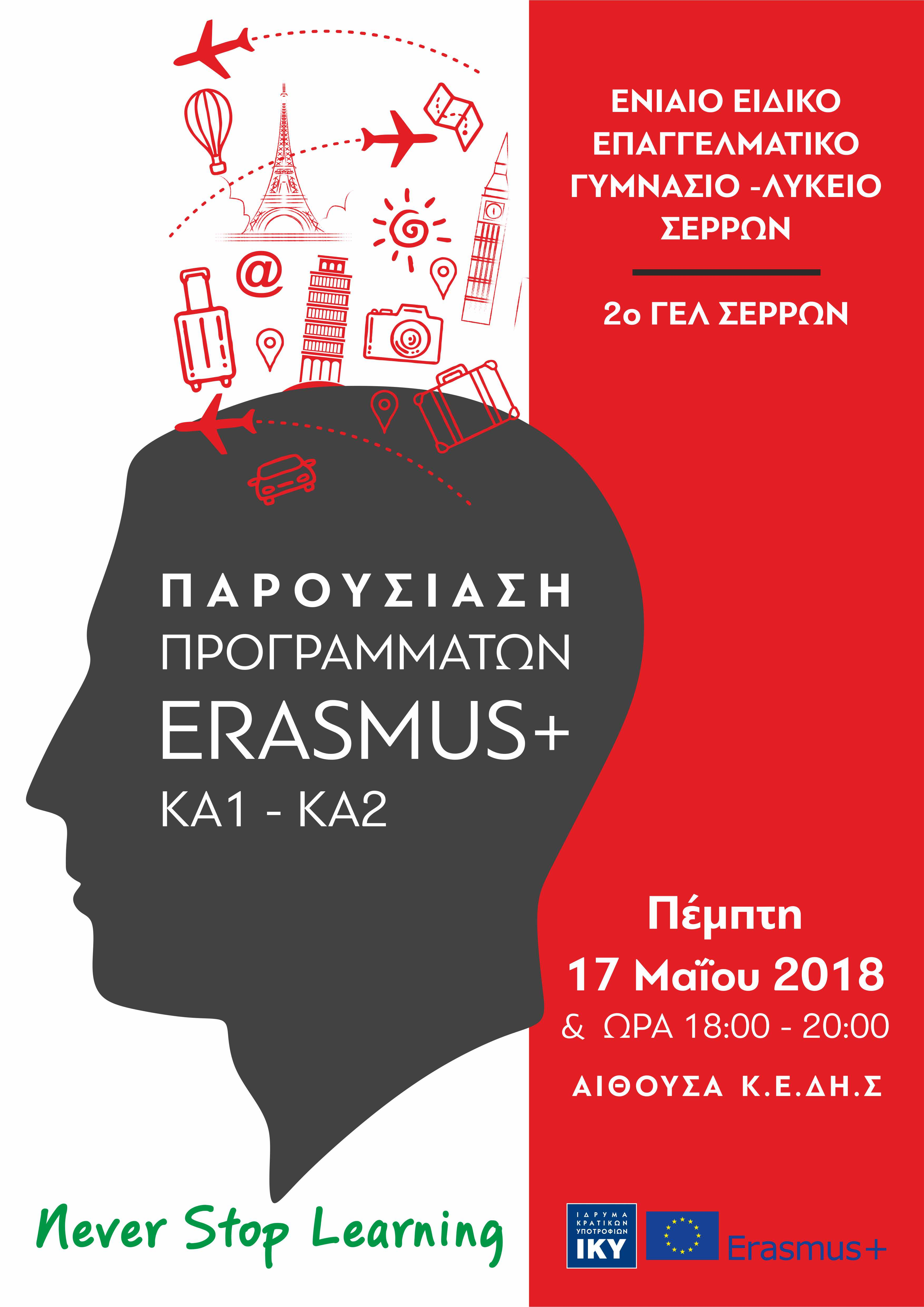 Παρουσίαση προγραμμάτων Erasmus+